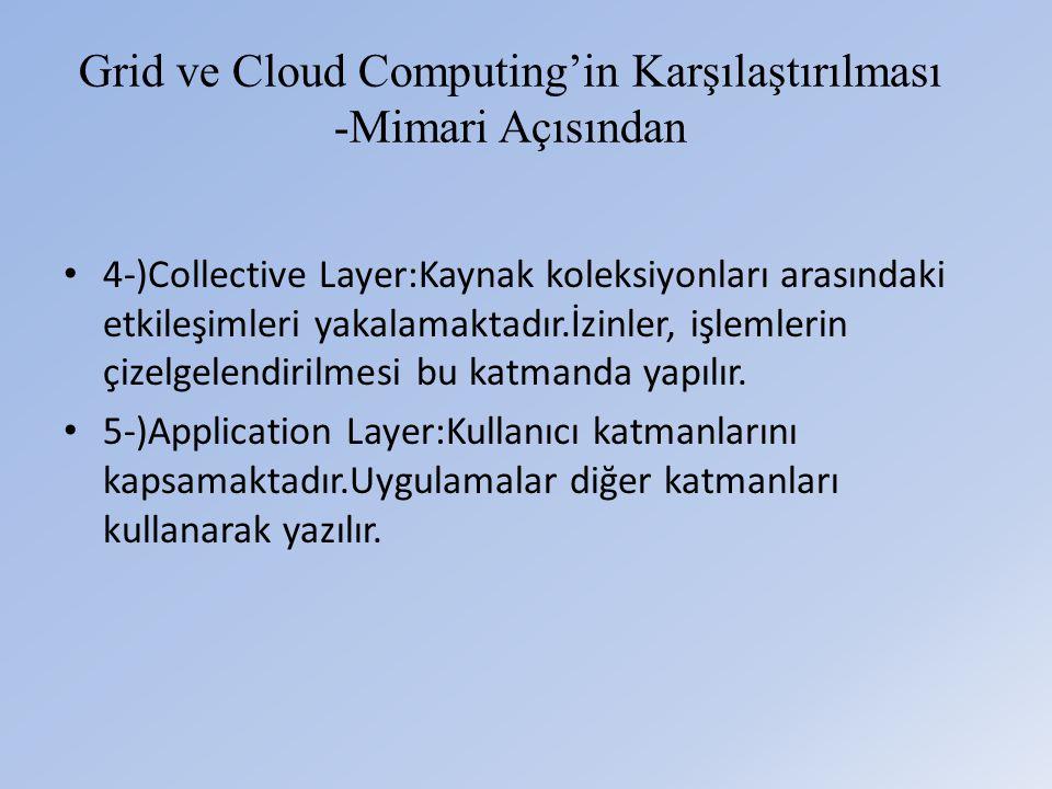 Grid ve Cloud Computing'in Karşılaştırılması -Mimari Açısından • 4-)Collective Layer:Kaynak koleksiyonları arasındaki etkileşimleri yakalamaktadır.İzinler, işlemlerin çizelgelendirilmesi bu katmanda yapılır.