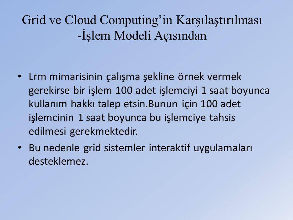 Grid ve Cloud Computing'in Karşılaştırılması -İşlem Modeli Açısından • Lrm mimarisinin çalışma şekline örnek vermek gerekirse bir işlem 100 adet işlemciyi 1 saat boyunca kullanım hakkı talep etsin.Bunun için 100 adet işlemcinin 1 saat boyunca bu işlemciye tahsis edilmesi gerekmektedir.