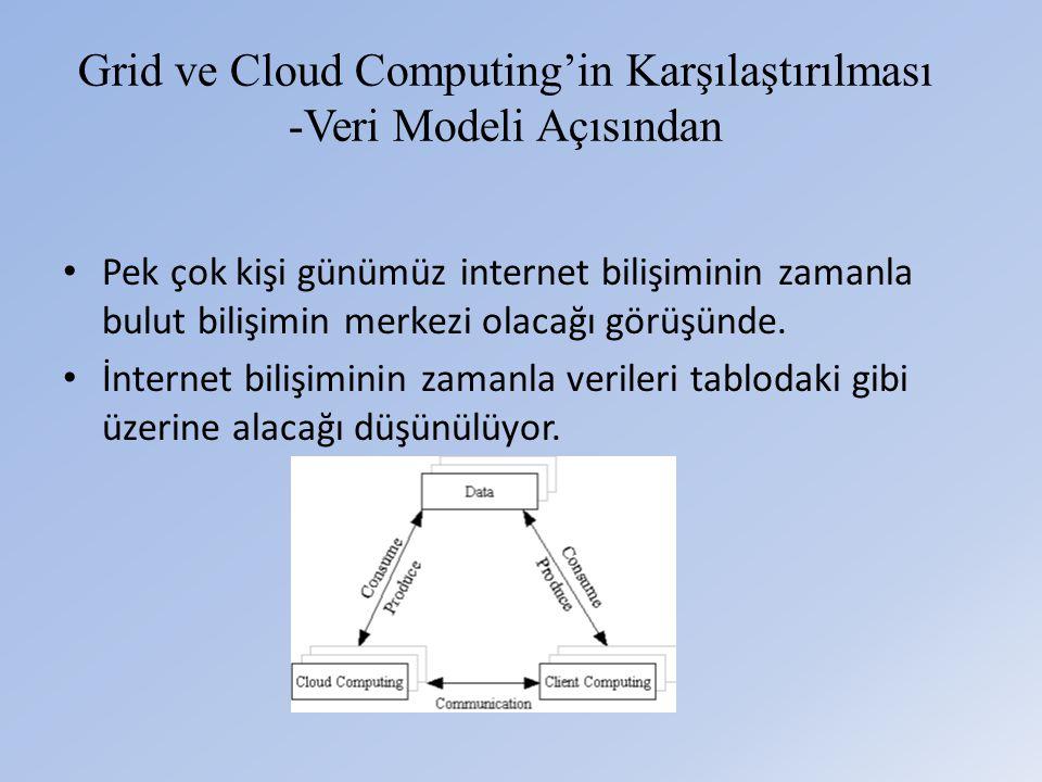 Grid ve Cloud Computing'in Karşılaştırılması -Veri Modeli Açısından • Pek çok kişi günümüz internet bilişiminin zamanla bulut bilişimin merkezi olacağı görüşünde.