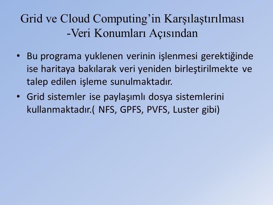 Grid ve Cloud Computing'in Karşılaştırılması -Veri Konumları Açısından • Bu programa yuklenen verinin işlenmesi gerektiğinde ise haritaya bakılarak veri yeniden birleştirilmekte ve talep edilen işleme sunulmaktadır.