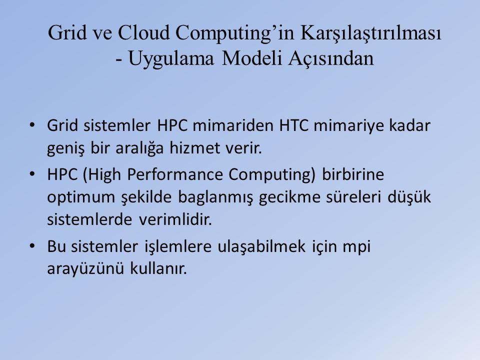Grid ve Cloud Computing'in Karşılaştırılması - Uygulama Modeli Açısından • Grid sistemler HPC mimariden HTC mimariye kadar geniş bir aralığa hizmet verir.