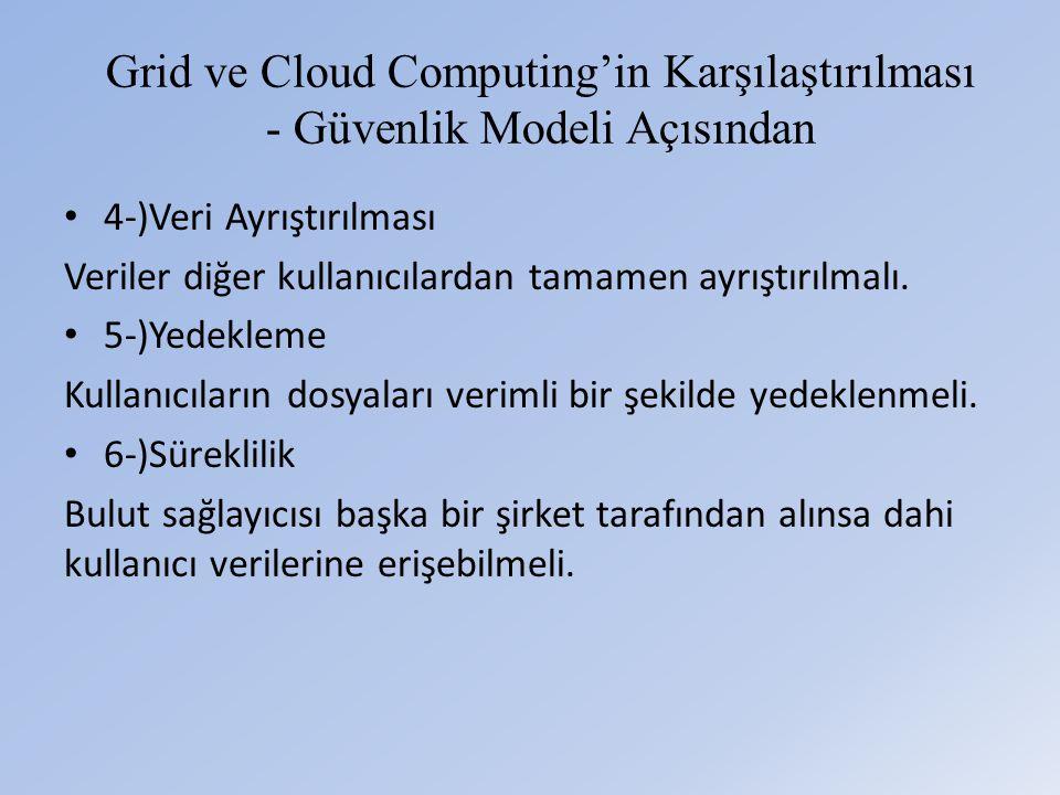 Grid ve Cloud Computing'in Karşılaştırılması - Güvenlik Modeli Açısından • 4-)Veri Ayrıştırılması Veriler diğer kullanıcılardan tamamen ayrıştırılmalı.