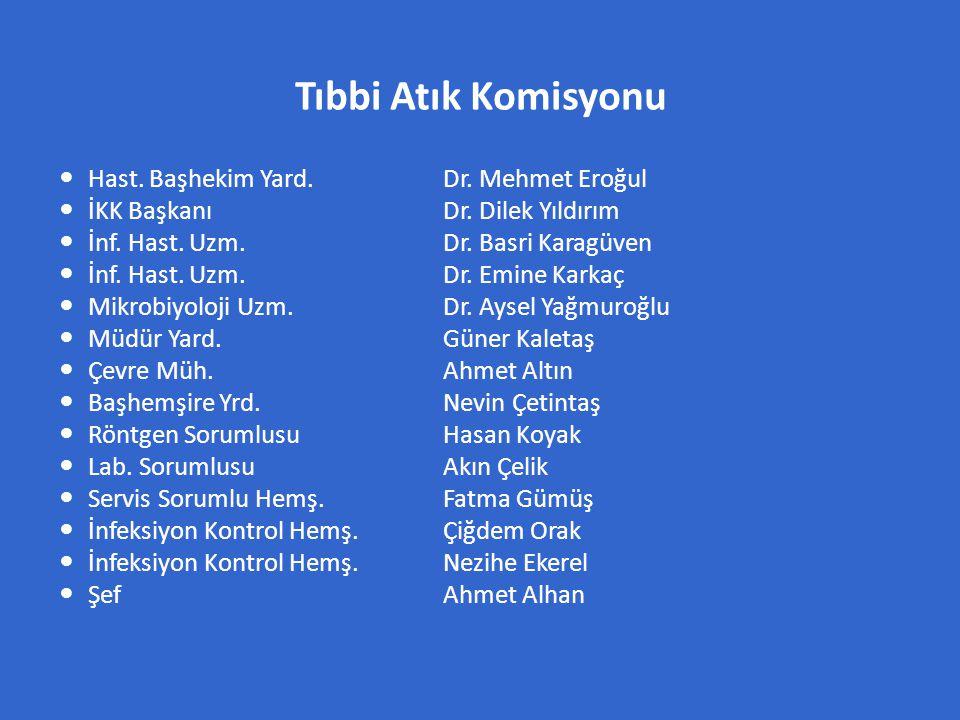 Tıbbi Atık Komisyonu  Hast. Başhekim Yard. Dr. Mehmet Eroğul  İKK Başkanı Dr. Dilek Yıldırım  İnf. Hast. Uzm.Dr. Basri Karagüven  İnf. Hast. Uzm.