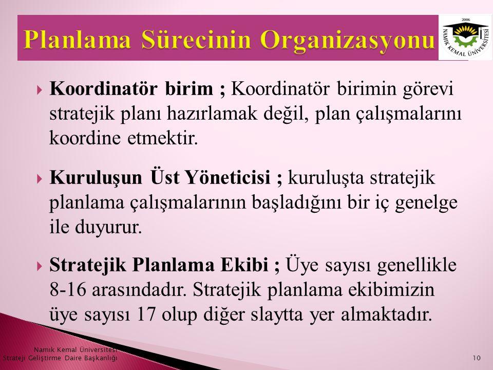 Koordinatör birim ; Koordinatör birimin görevi stratejik planı hazırlamak değil, plan çalışmalarını koordine etmektir.  Kuruluşun Üst Yöneticisi ;
