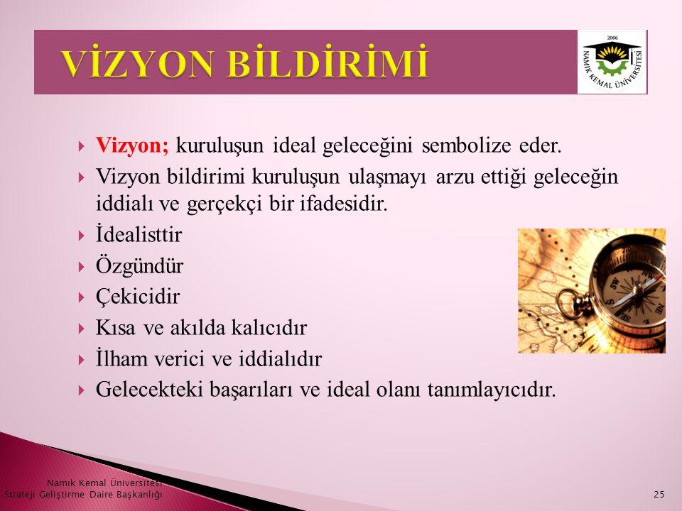 Namık Kemal Üniversitesi Strateji Geliştirme Daire Başkanlığı25  Vizyon; kuruluşun ideal geleceğini sembolize eder.  Vizyon bildirimi kuruluşun ulaş