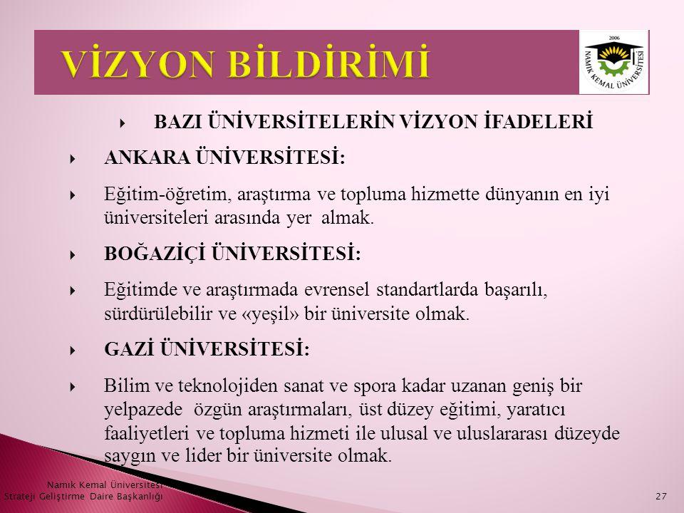 Namık Kemal Üniversitesi Strateji Geliştirme Daire Başkanlığı27  BAZI ÜNİVERSİTELERİN VİZYON İFADELERİ  ANKARA ÜNİVERSİTESİ:  Eğitim-öğretim, araşt