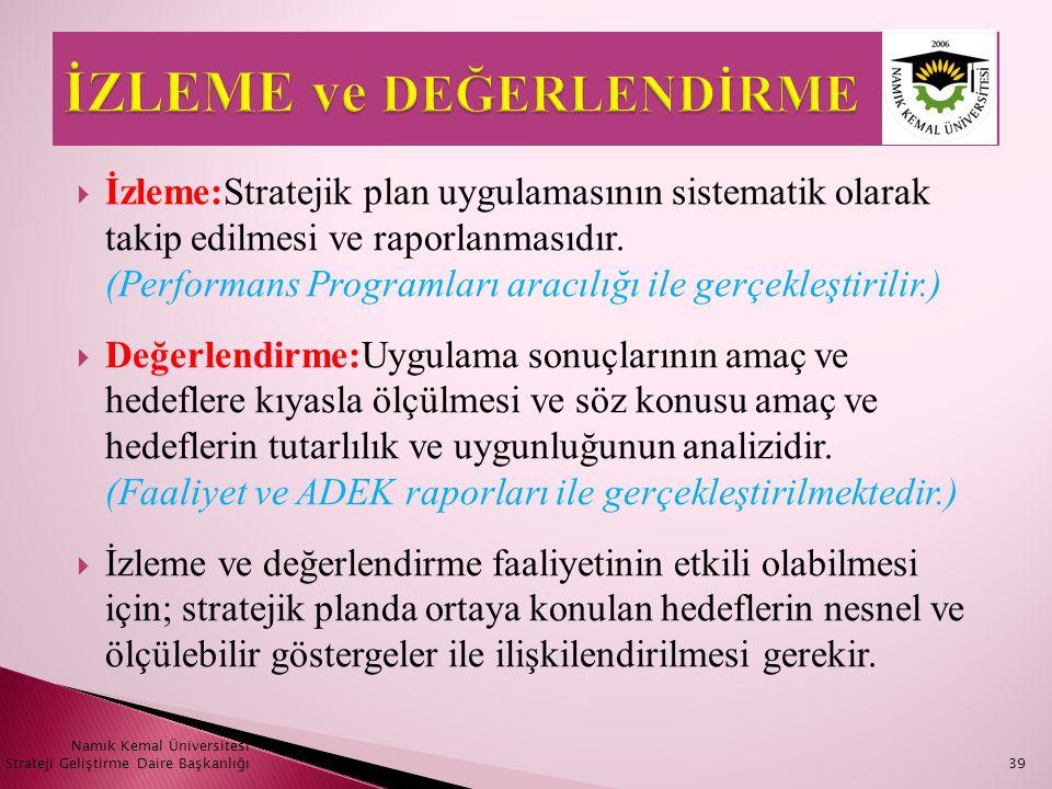  İzleme:Stratejik plan uygulamasının sistematik olarak takip edilmesi ve raporlanmasıdır. (Performans Programları aracılığı ile gerçekleştirilir.) 