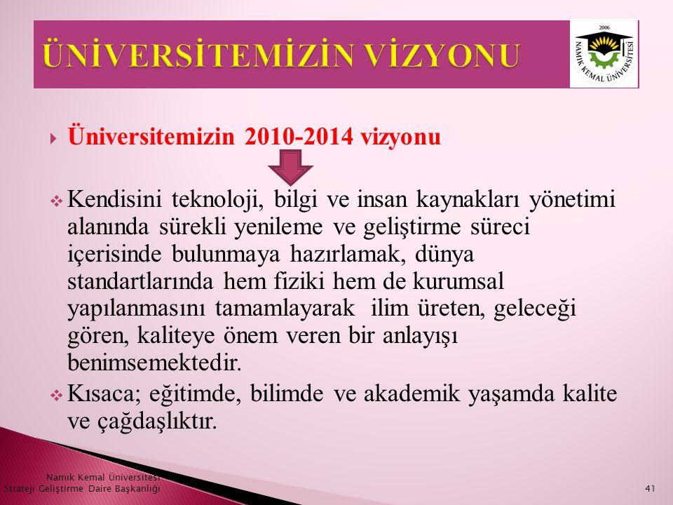  Üniversitemizin 2010-2014 vizyonu  Kendisini teknoloji, bilgi ve insan kaynakları yönetimi alanında sürekli yenileme ve geliştirme süreci içerisind