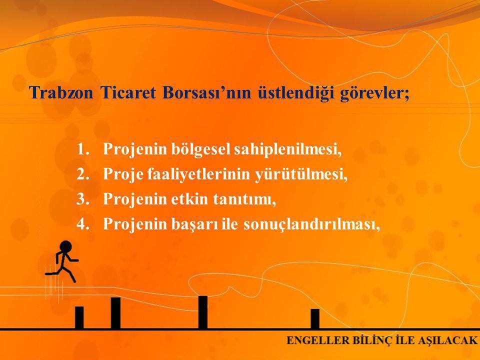Trabzon Ticaret Borsası'nın üstlendiği görevler; 1. Projenin bölgesel sahiplenilmesi, 2. Proje faaliyetlerinin yürütülmesi, 3. Projenin etkin tanıtımı