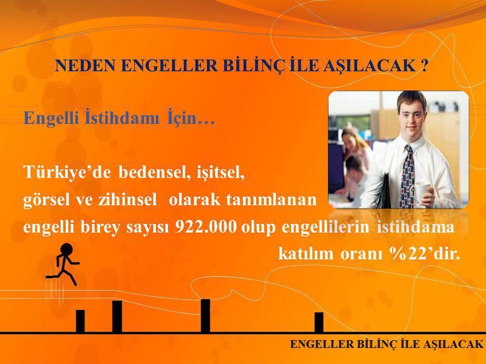NEDEN ENGELLER BİLİNÇ İLE AŞILACAK ? Engelli İstihdamı İçin… Türkiye'de bedensel, işitsel, görsel ve zihinsel olarak tanımlanan engelli birey sayısı 9