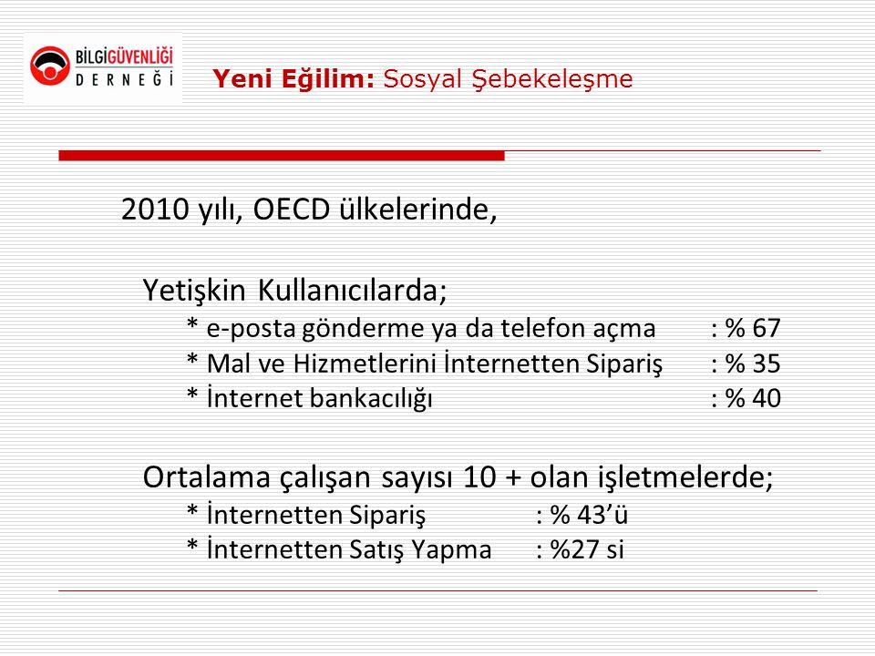 2010 yılı, OECD ülkelerinde, Yetişkin Kullanıcılarda; * e-posta gönderme ya da telefon açma: % 67 * Mal ve Hizmetlerini İnternetten Sipariş: % 35 * İn