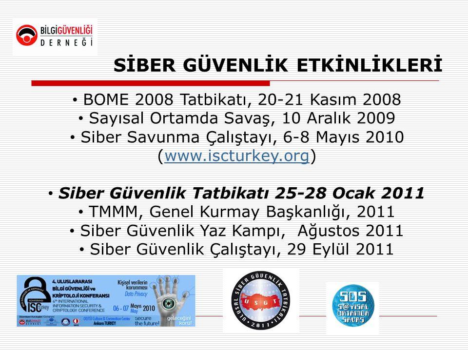 SİBER GÜVENLİK ETKİNLİKLERİ • BOME 2008 Tatbikatı, 20-21 Kasım 2008 • Sayısal Ortamda Savaş, 10 Aralık 2009 • Siber Savunma Çalıştayı, 6-8 Mayıs 2010