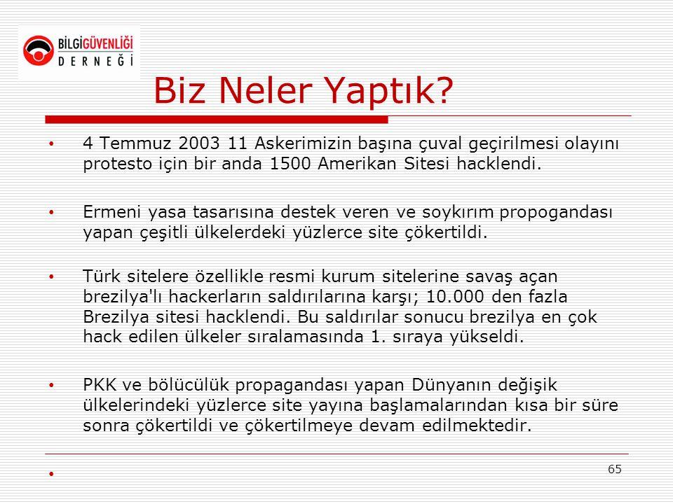 Biz Neler Yaptık? • 4 Temmuz 2003 11 Askerimizin başına çuval geçirilmesi olayını protesto için bir anda 1500 Amerikan Sitesi hacklendi. • Ermeni yasa
