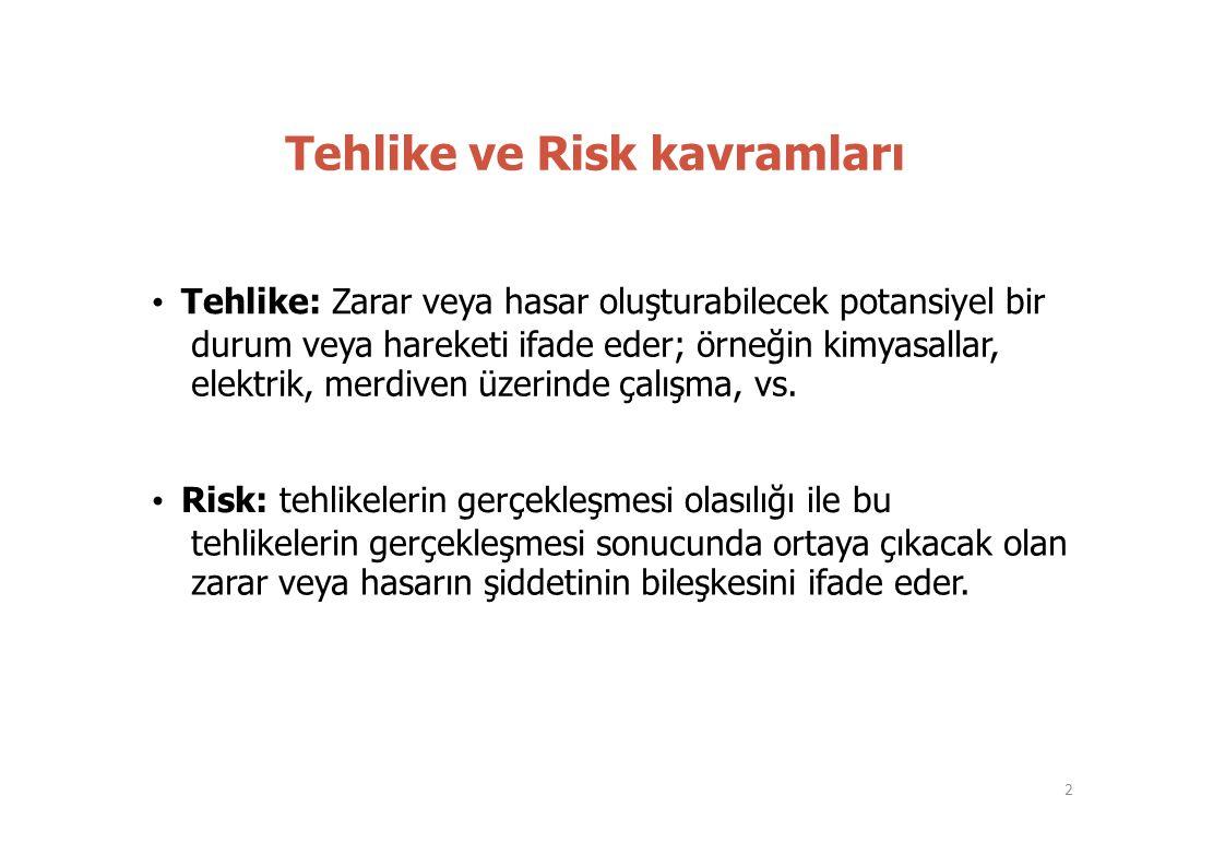 Tehlike ve Risk kavramları • Tehlike: Zarar veya hasar oluşturabilecek potansiyel bir durum veya hareketi ifade eder; örneğin kimyasallar, elektrik, m