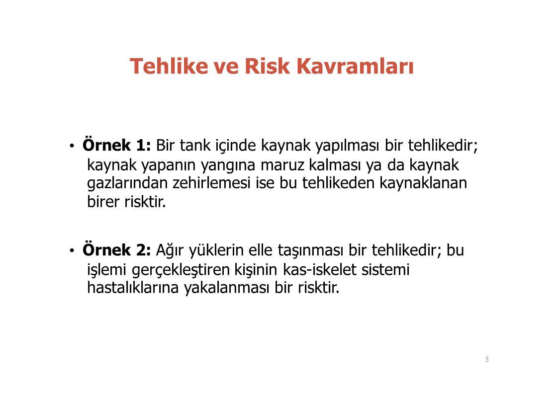 Tehlike ve Risk Kavramları • Örnek 1: Bir tank içinde kaynak yapılması bir tehlikedir; kaynak yapanın yangına maruz kalması ya da kaynak gazlarından z