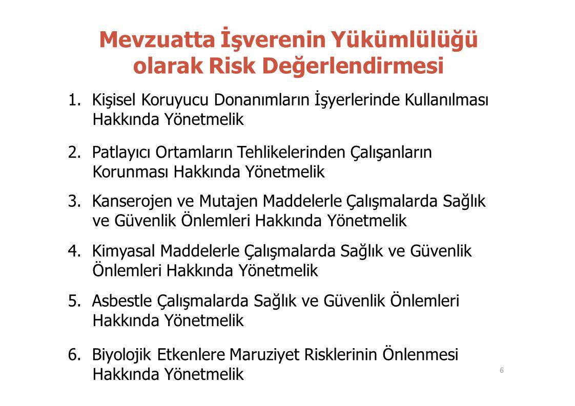 Mevzuatta İşverenin Yükümlülüğü olarak Risk Değerlendirmesi 1. Kişisel Koruyucu Donanımların İşyerlerinde Kullanılması Hakkında Yönetmelik 2. Patlayıc