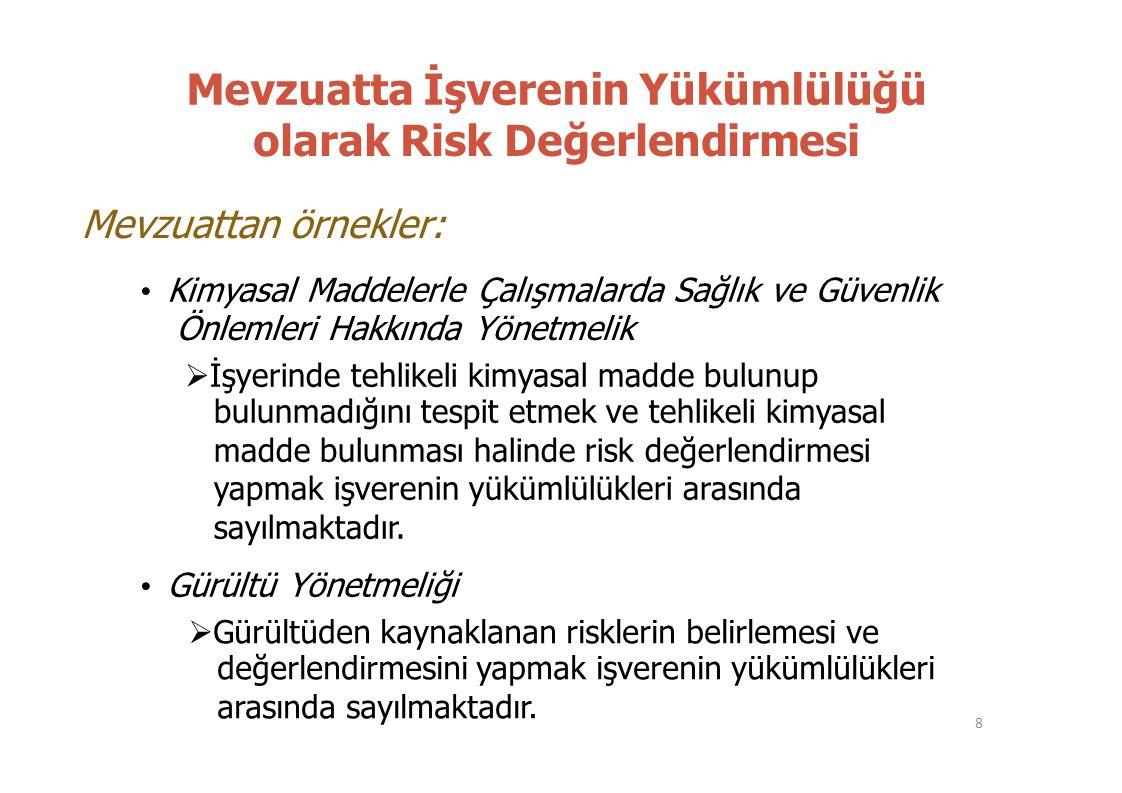 Mevzuatta İşverenin Yükümlülüğü olarak Risk Değerlendirmesi Mevzuattan örnekler: • Kimyasal Maddelerle Çalışmalarda Sağlık ve Güvenlik Önlemleri Hakkı