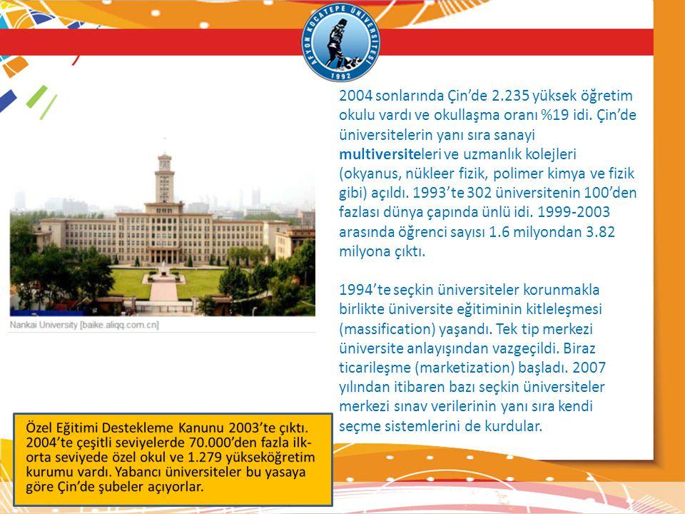 2004 sonlarında Çin'de 2.235 yüksek öğretim okulu vardı ve okullaşma oranı %19 idi. Çin'de üniversitelerin yanı sıra sanayi multiversiteleri ve uzmanl