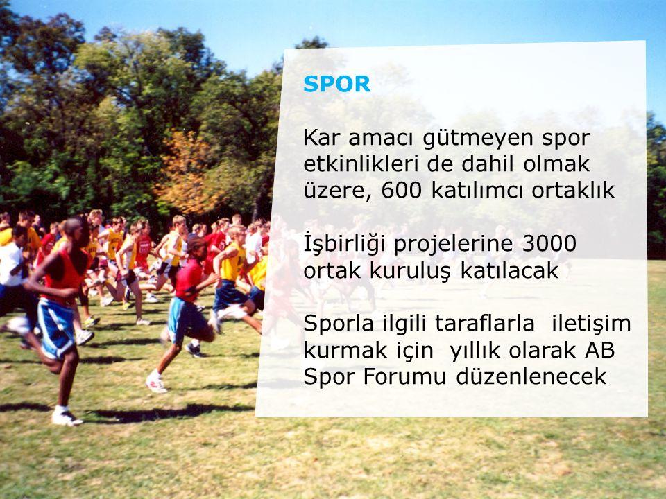 SPOR Kar amacı gütmeyen spor etkinlikleri de dahil olmak üzere, 600 katılımcı ortaklık İşbirliği projelerine 3000 ortak kuruluş katılacak Sporla ilgil