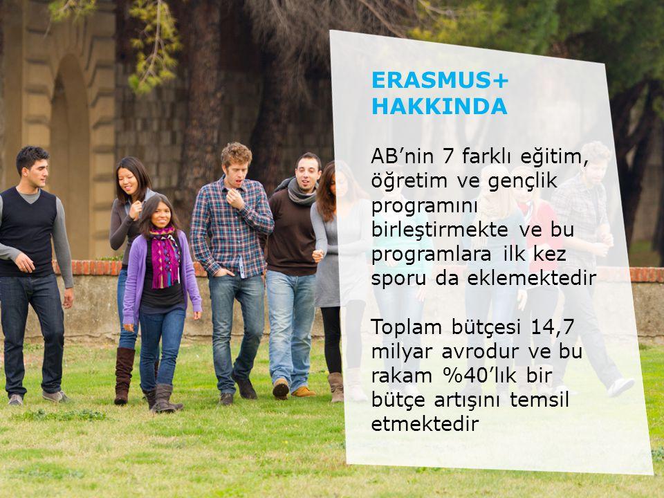 ERASMUS+ HAKKINDA Öğrenciler ve öğretmenler için yurtdışında daha fazla öğrenim fırsatı AB, yaklaşık 4 milyon kişiye ve 125.000 kuruma hibe desteği ve eğitim sağlamaktadır