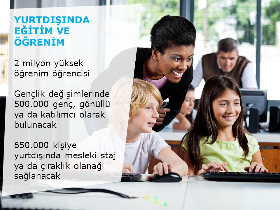 YURTDIŞINDA EĞİTİM VE ÖĞRENİM 200.000 yüksek lisans kredisi sağlama projesi 25.000 ortak master derecesi