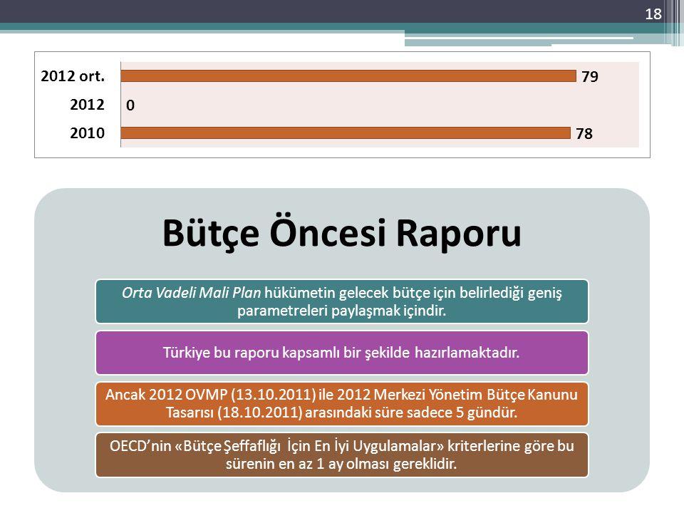 18 Bütçe Öncesi Raporu Orta Vadeli Mali Plan hükümetin gelecek bütçe için belirlediği geniş parametreleri paylaşmak içindir. Türkiye bu raporu kapsaml