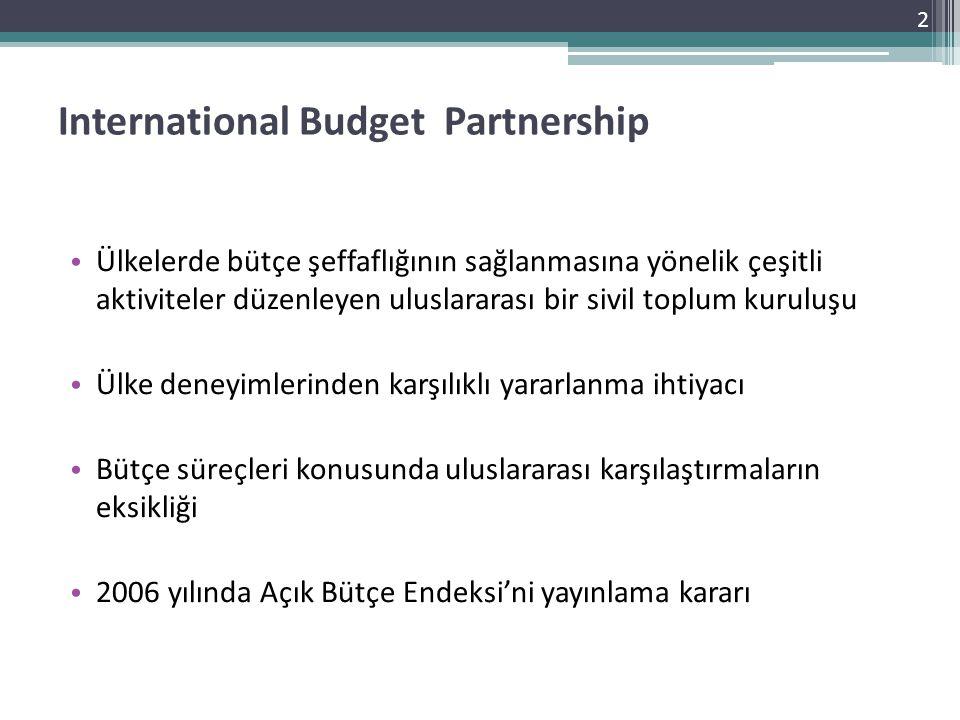 International Budget Partnership • Ülkelerde bütçe şeffaflığının sağlanmasına yönelik çeşitli aktiviteler düzenleyen uluslararası bir sivil toplum kur