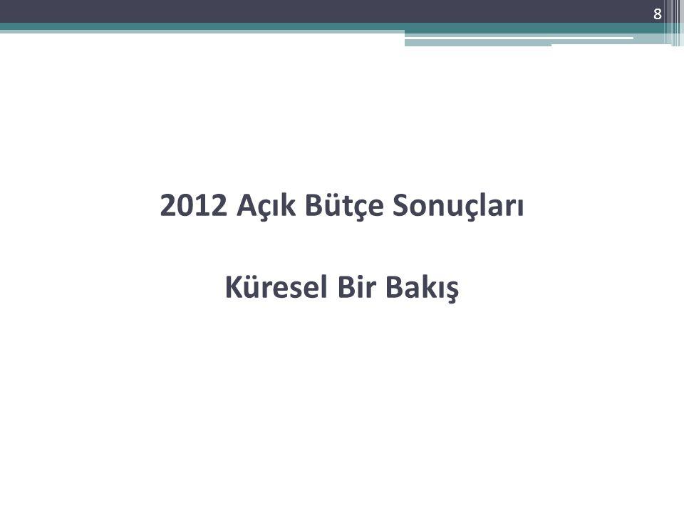 2012 Açık Bütçe Sonuçları Küresel Bir Bakış 8