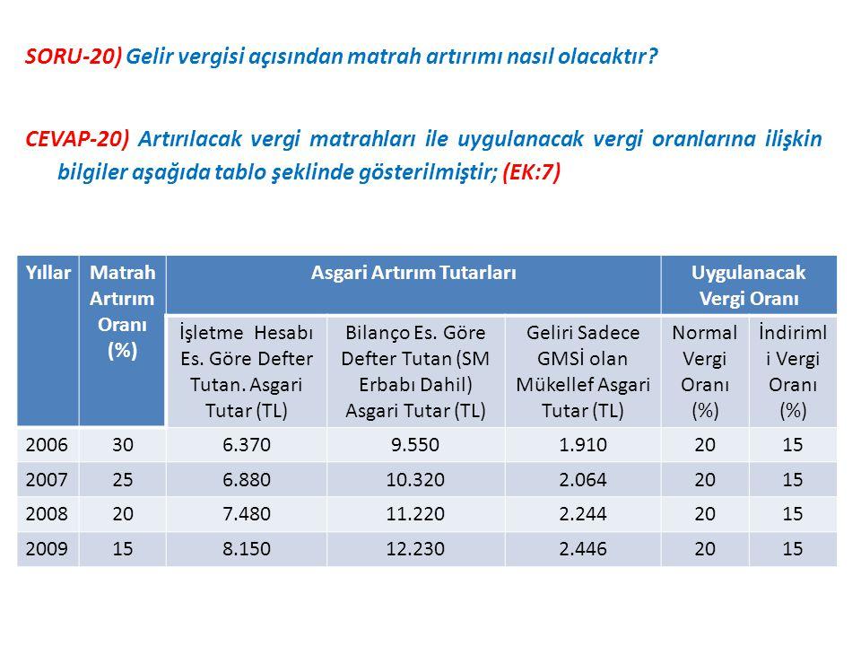 CEVAP-20) Artırılacak vergi matrahları ile uygulanacak vergi oranlarına ilişkin bilgiler aşağıda tablo şeklinde gösterilmiştir; (EK:7) SORU-20) Gelir