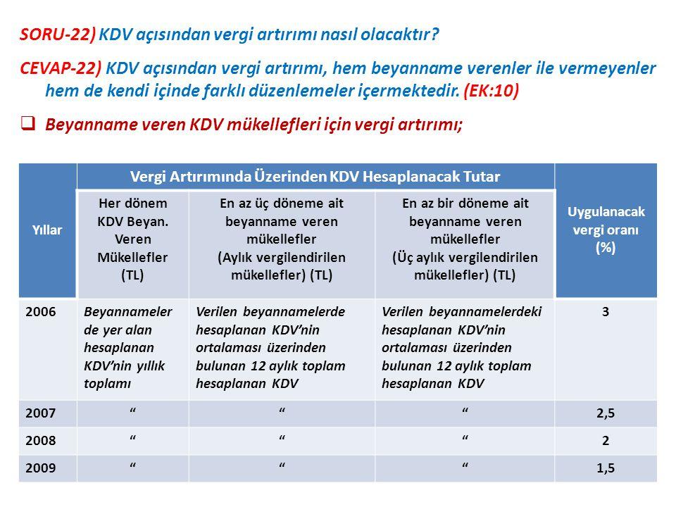 SORU-22) KDV açısından vergi artırımı nasıl olacaktır? CEVAP-22) KDV açısından vergi artırımı, hem beyanname verenler ile vermeyenler hem de kendi içi