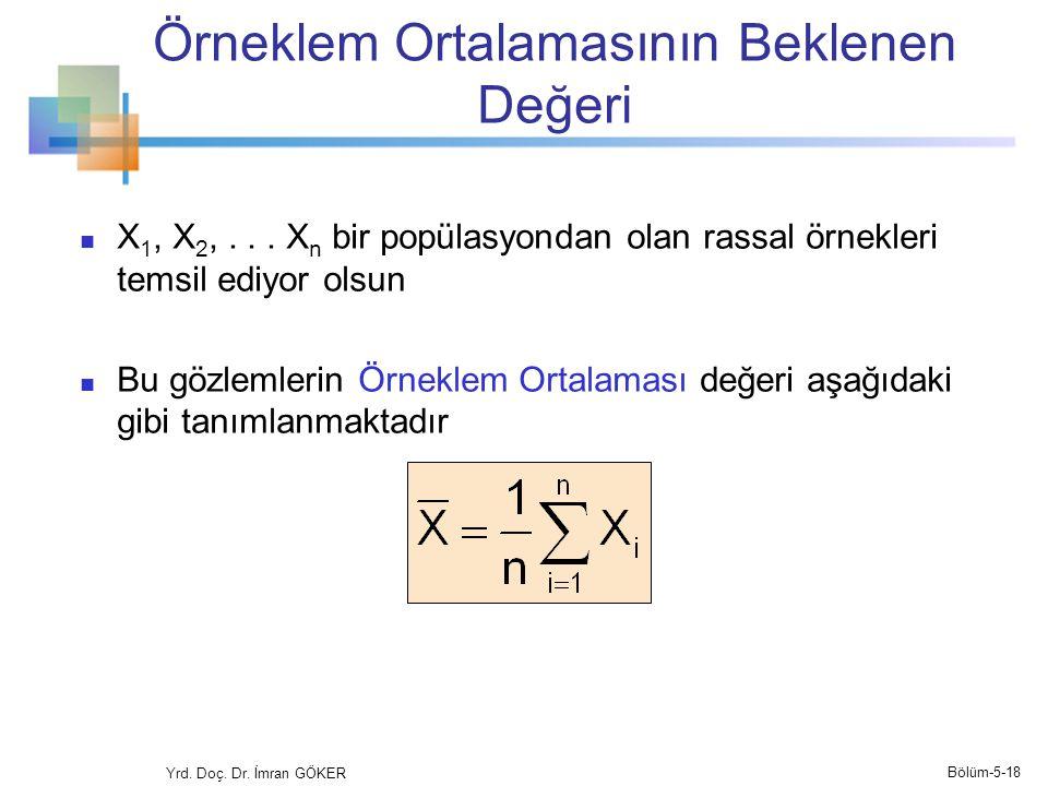 Örneklem Ortalamasının Beklenen Değeri  X 1, X 2,...