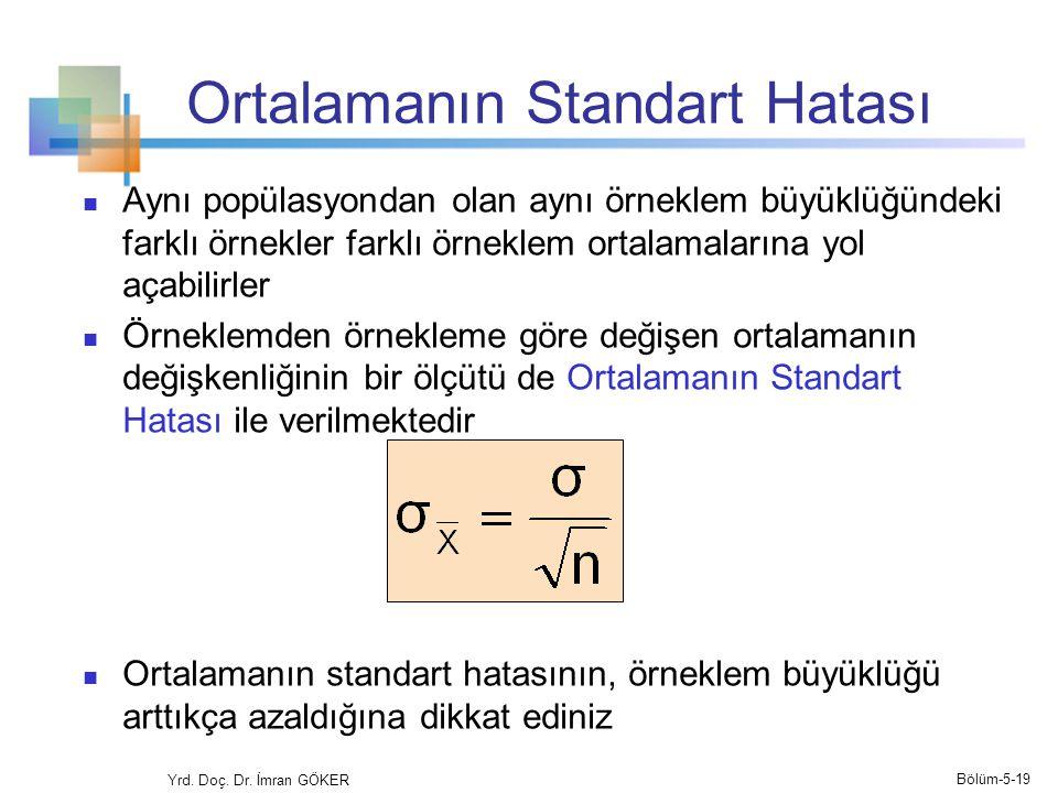 Ortalamanın Standart Hatası  Aynı popülasyondan olan aynı örneklem büyüklüğündeki farklı örnekler farklı örneklem ortalamalarına yol açabilirler  Örneklemden örnekleme göre değişen ortalamanın değişkenliğinin bir ölçütü de Ortalamanın Standart Hatası ile verilmektedir  Ortalamanın standart hatasının, örneklem büyüklüğü arttıkça azaldığına dikkat ediniz Yrd.