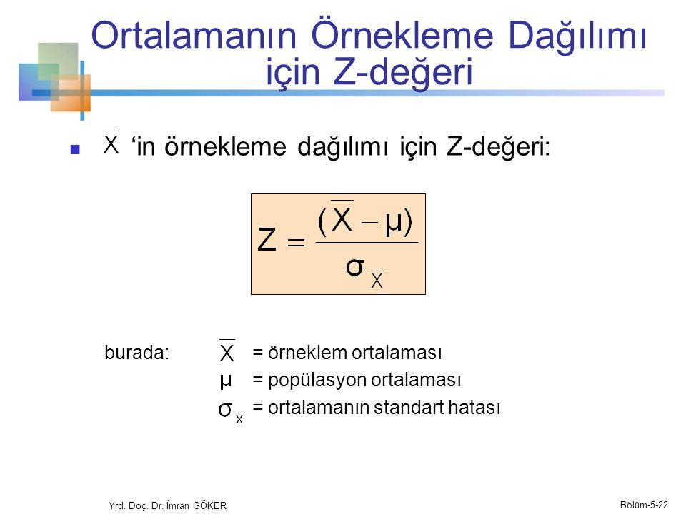 Ortalamanın Örnekleme Dağılımı için Z-değeri  'in örnekleme dağılımı için Z-değeri: Yrd.