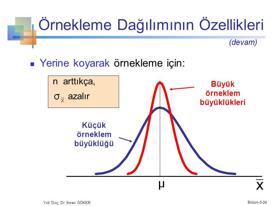 Örnekleme Dağılımının Özellikleri  Yerine koyarak örnekleme için: n arttıkça, azalır Yrd.