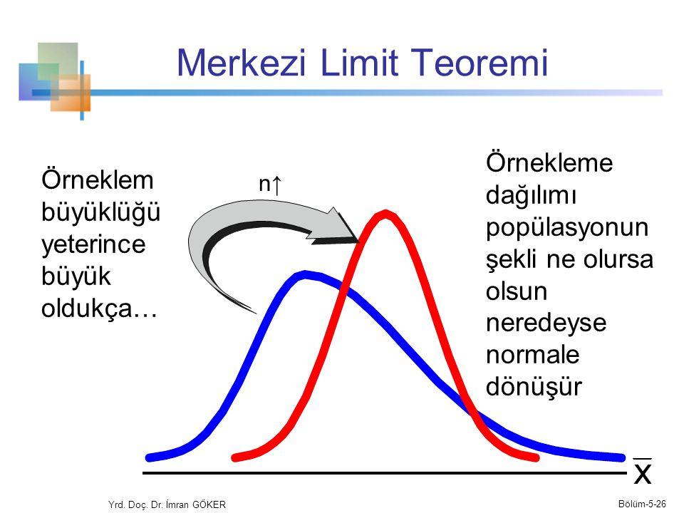 Merkezi Limit Teoremi Yrd.Doç. Dr.
