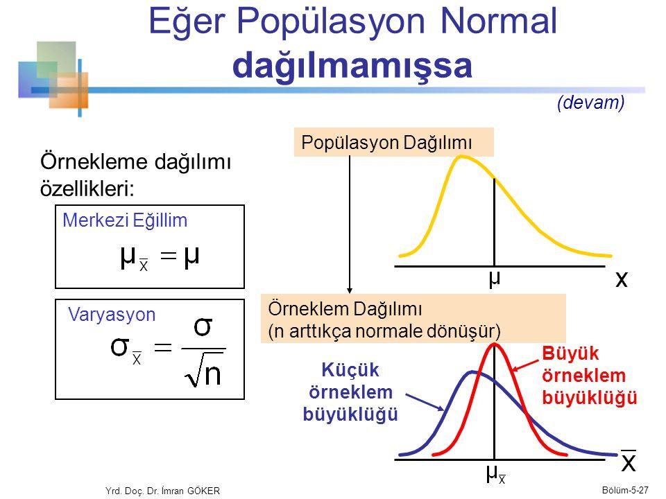 Eğer Popülasyon Normal dağılmamışsa Yrd.Doç. Dr.