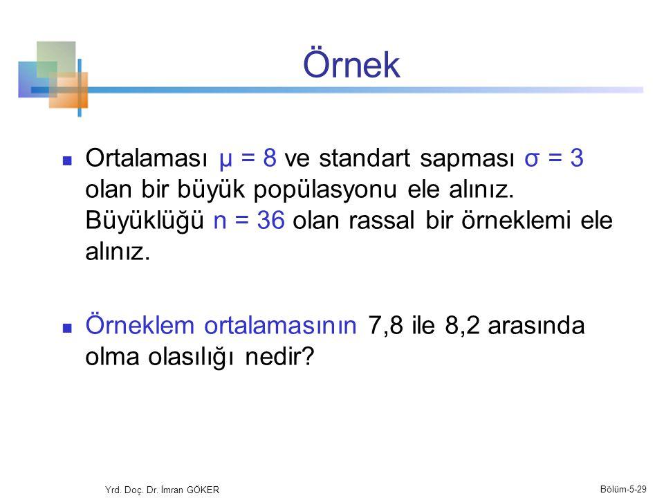 Örnek  Ortalaması μ = 8 ve standart sapması σ = 3 olan bir büyük popülasyonu ele alınız.
