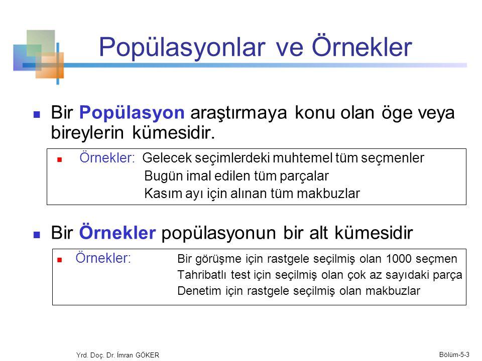 Popülasyonlar ve Örnekler  Bir Popülasyon araştırmaya konu olan öge veya bireylerin kümesidir.