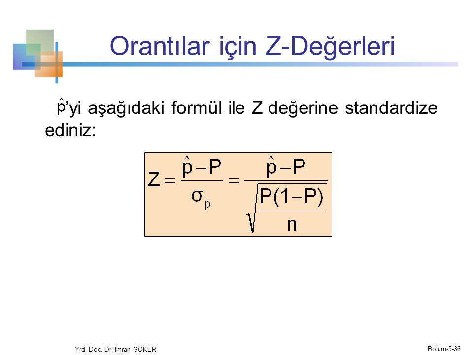Orantılar için Z-Değerleri Yrd.Doç. Dr.