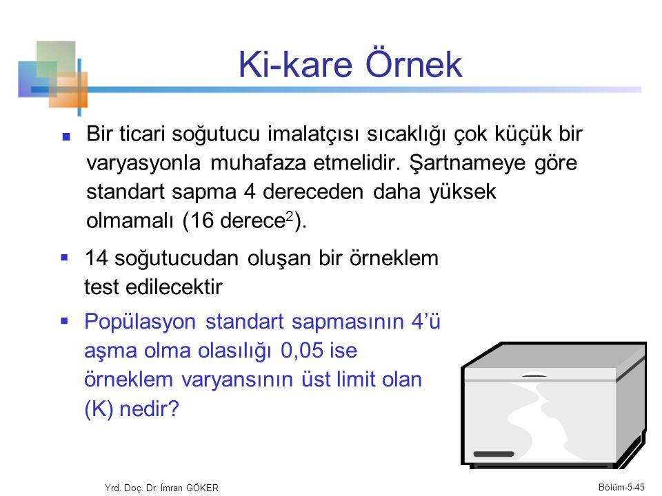 Ki-kare Örnek  Bir ticari soğutucu imalatçısı sıcaklığı çok küçük bir varyasyonla muhafaza etmelidir.