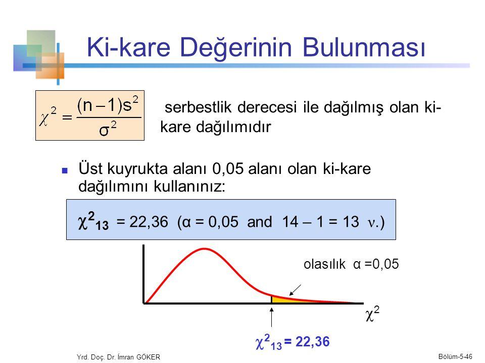 Ki-kare Değerinin Bulunması  Üst kuyrukta alanı 0,05 alanı olan ki-kare dağılımını kullanınız: Yrd.