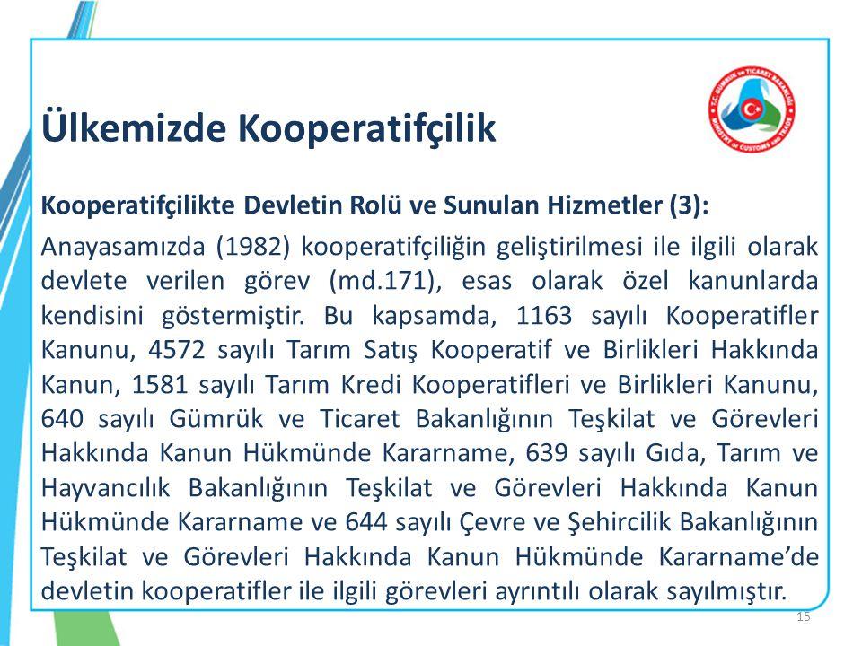 Kooperatifçilikte Devletin Rolü ve Sunulan Hizmetler (3): Anayasamızda (1982) kooperatifçiliğin geliştirilmesi ile ilgili olarak devlete verilen görev (md.171), esas olarak özel kanunlarda kendisini göstermiştir.