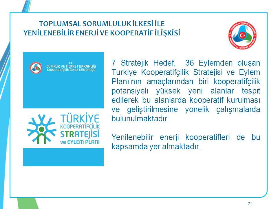 TOPLUMSAL SORUMLULUK İLKESİ İLE YENİLENEBİLİR ENERJİ VE KOOPERATİF İLİŞKİSİ 21 7 Stratejik Hedef, 36 Eylemden oluşan Türkiye Kooperatifçilik Stratejisi ve Eylem Planı'nın amaçlarından biri kooperatifçilik potansiyeli yüksek yeni alanlar tespit edilerek bu alanlarda kooperatif kurulması ve geliştirilmesine yönelik çalışmalarda bulunulmaktadır.
