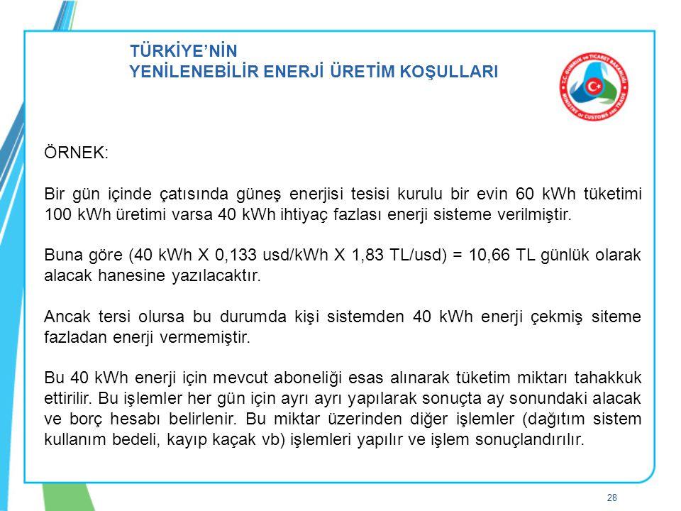 TÜRKİYE'NİN YENİLENEBİLİR ENERJİ ÜRETİM KOŞULLARI 28 ÖRNEK: Bir gün içinde çatısında güneş enerjisi tesisi kurulu bir evin 60 kWh tüketimi 100 kWh üretimi varsa 40 kWh ihtiyaç fazlası enerji sisteme verilmiştir.