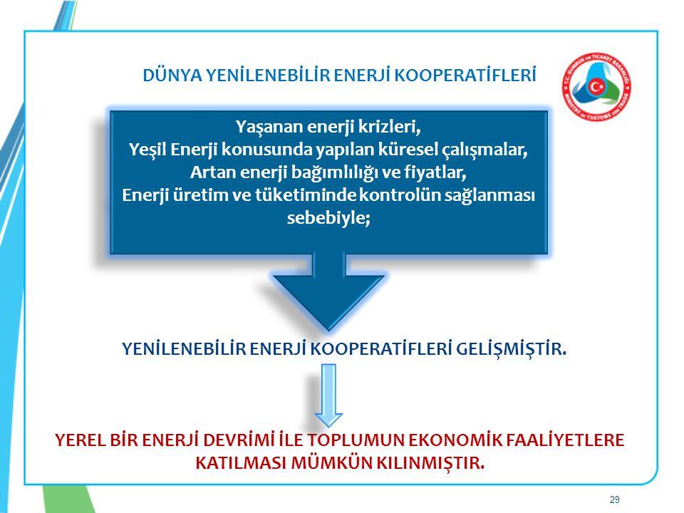 DÜNYA YENİLENEBİLİR ENERJİ KOOPERATİFLERİ YENİLENEBİLİR ENERJİ KOOPERATİFLERİ GELİŞMİŞTİR. YEREL BİR ENERJİ DEVRİMİ İLE TOPLUMUN EKONOMİK FAALİYETLERE