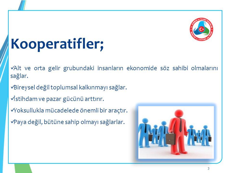 Kooperatifler;  Alt ve orta gelir grubundaki insanların ekonomide söz sahibi olmalarını sağlar.  Bireysel değil toplumsal kalkınmayı sağlar.  İstih