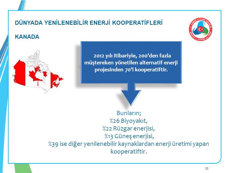 Bunların; %26 Biyoyakıt, %22 Rüzgar enerjisi, %13 Güneş enerjisi, %39 ise diğer yenilenebilir kaynaklardan enerji üretimi yapan kooperatiftir. 2012 yı
