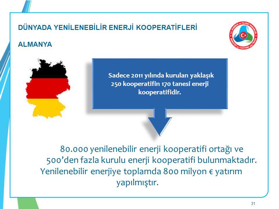 80.000 yenilenebilir enerji kooperatifi ortağı ve 500'den fazla kurulu enerji kooperatifi bulunmaktadır. Yenilenebilir enerjiye toplamda 800 milyon €