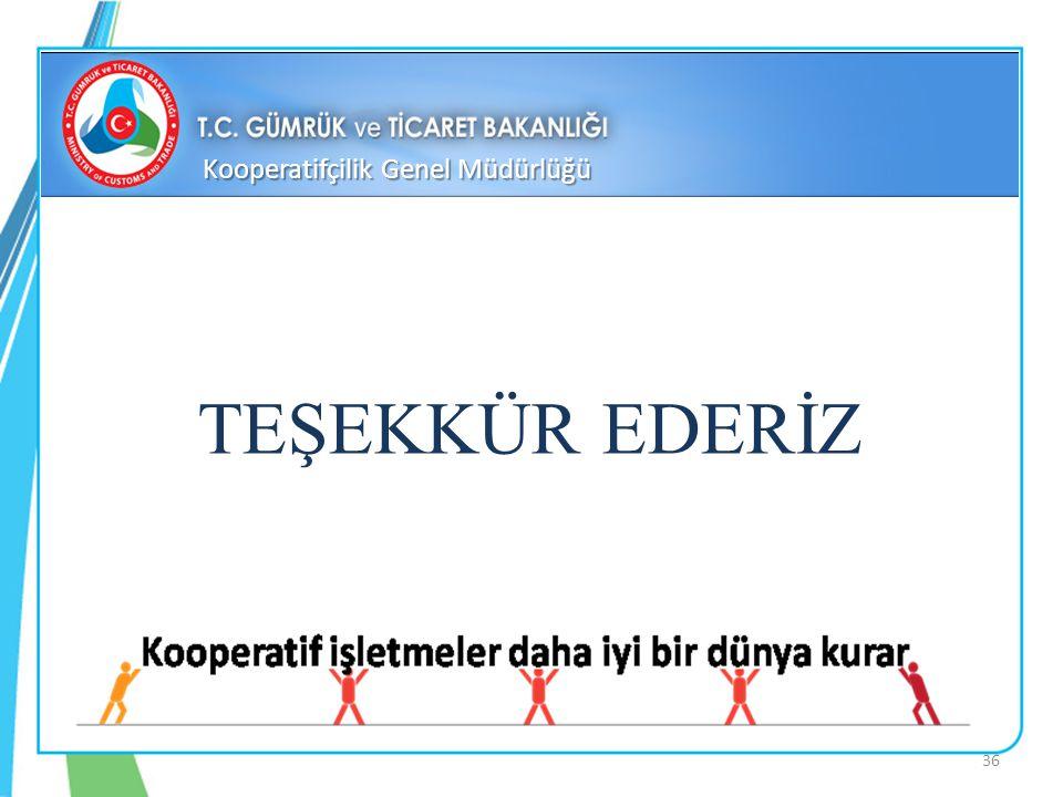 TEŞEKKÜR EDERİZ Kooperatifçilik Genel Müdürlüğü 36