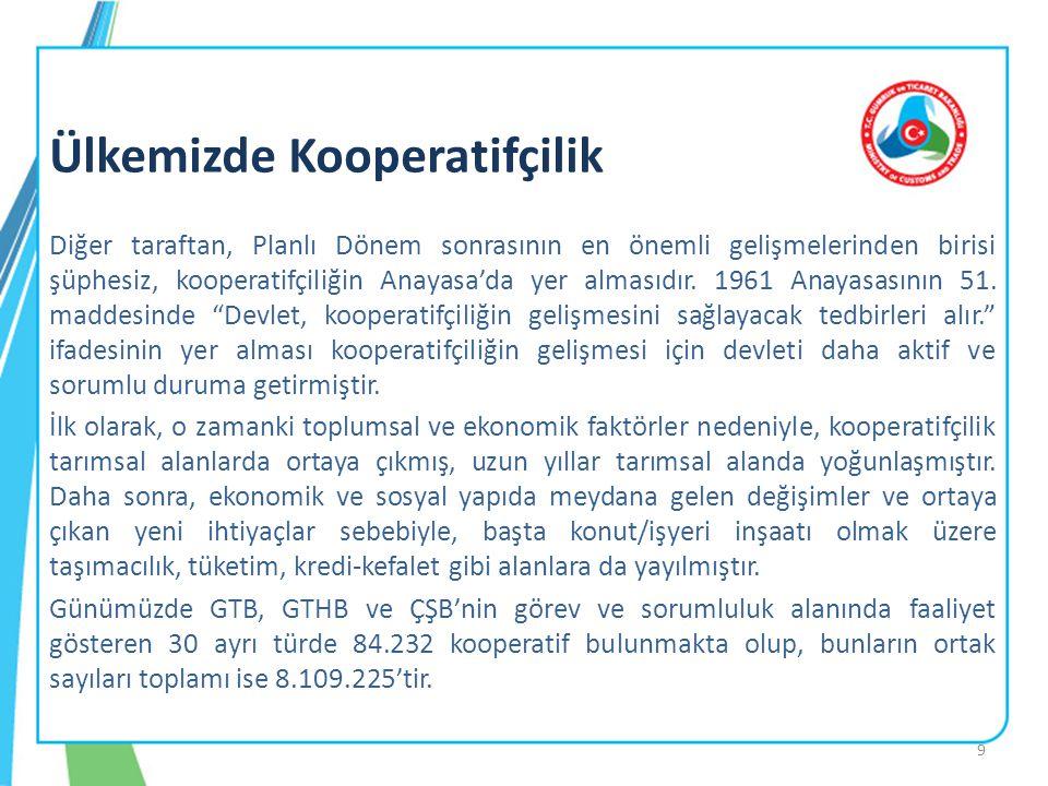 İlgili BakanlıkKooperatif Türleri KooperatifBirlikMerkez Birliği SayısıOrtak SayısıSayısı Ortak K.